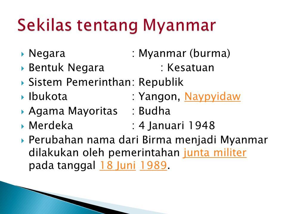 Sekilas tentang Myanmar