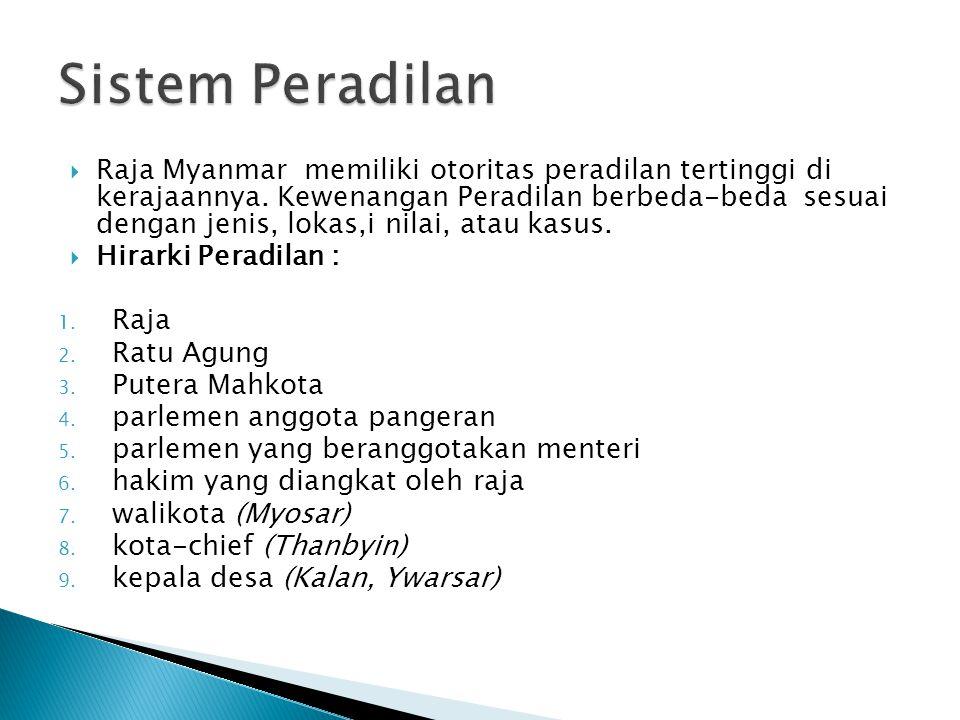Sistem Peradilan