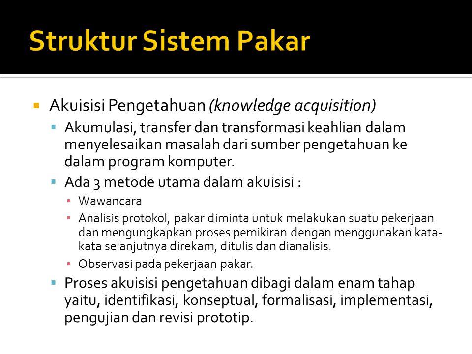 Struktur Sistem Pakar Akuisisi Pengetahuan (knowledge acquisition)