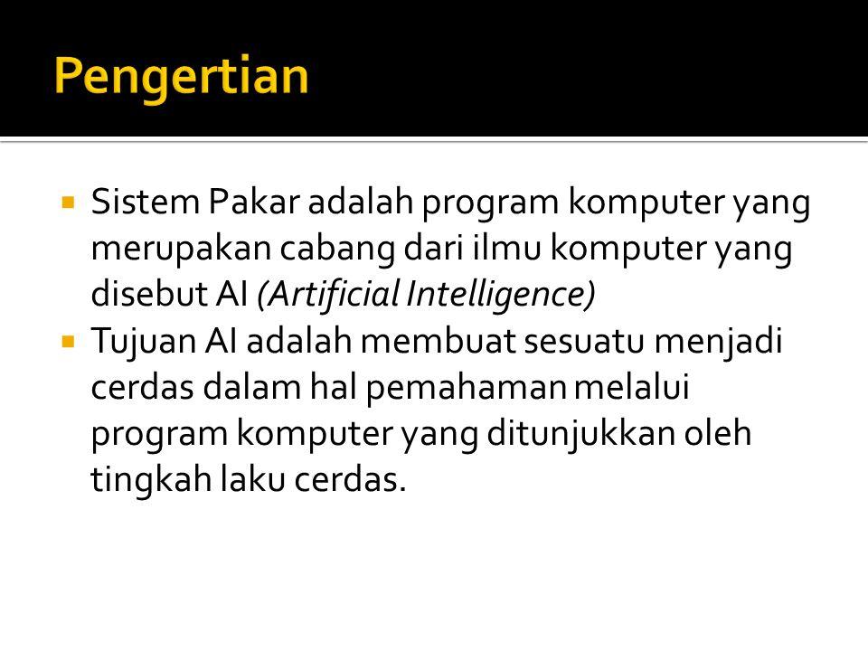 Pengertian Sistem Pakar adalah program komputer yang merupakan cabang dari ilmu komputer yang disebut AI (Artificial Intelligence)