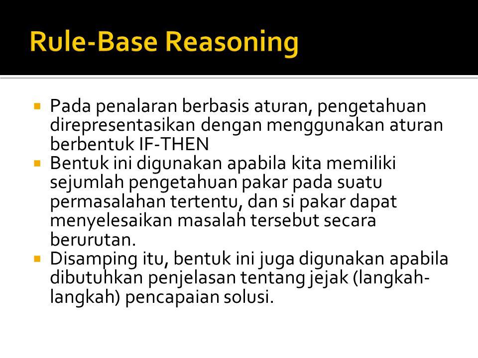 Rule-Base Reasoning Pada penalaran berbasis aturan, pengetahuan direpresentasikan dengan menggunakan aturan berbentuk IF-THEN.