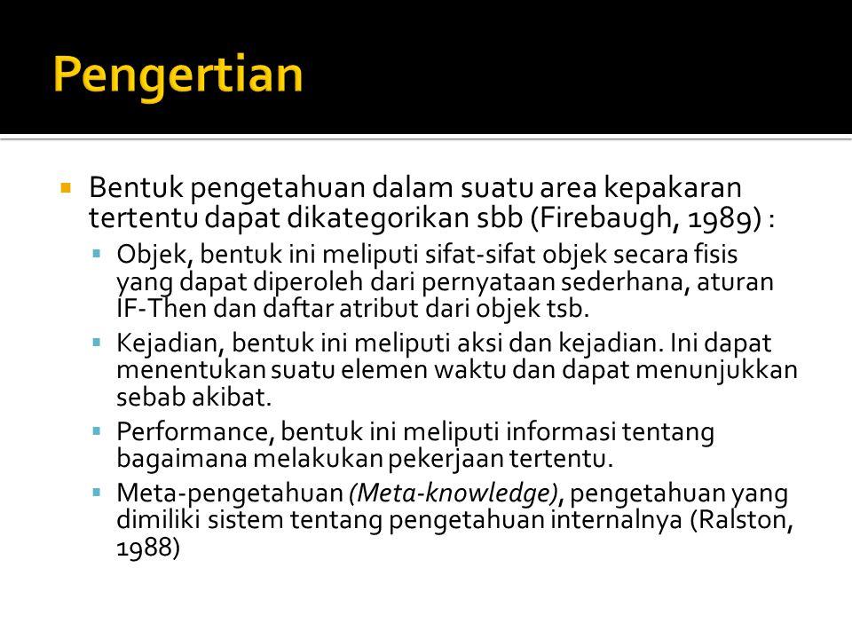 Pengertian Bentuk pengetahuan dalam suatu area kepakaran tertentu dapat dikategorikan sbb (Firebaugh, 1989) :