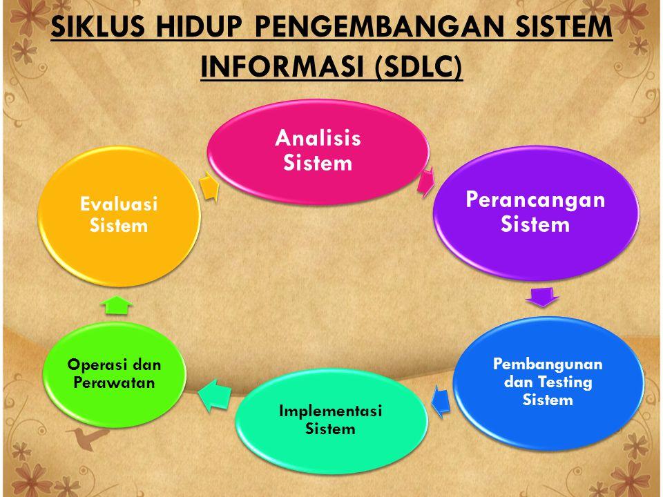 SIKLUS HIDUP PENGEMBANGAN SISTEM INFORMASI (SDLC)