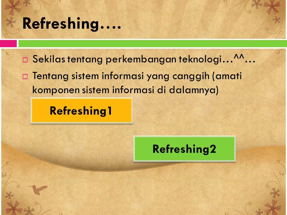 Refreshing…. Refreshing1 Refreshing2