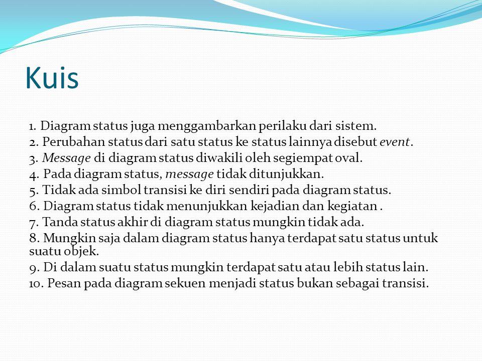 Kuis 1. Diagram status juga menggambarkan perilaku dari sistem.