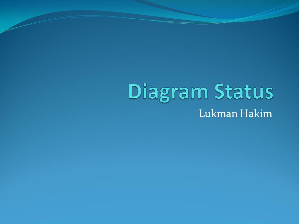 Diagram Status Lukman Hakim