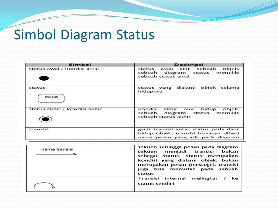 Simbol Diagram Status
