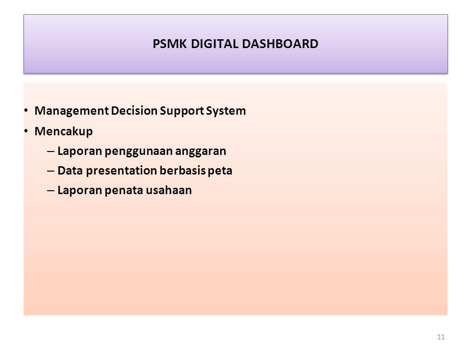 PSMK DIGITAL DASHBOARD