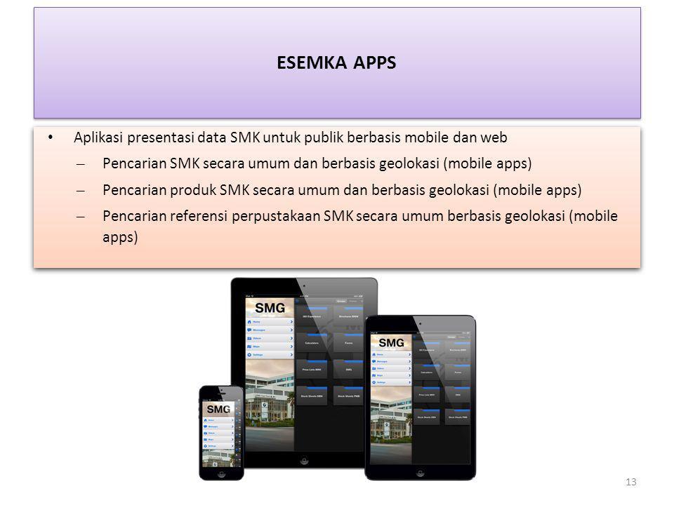 ESEMKA APPS Aplikasi presentasi data SMK untuk publik berbasis mobile dan web. Pencarian SMK secara umum dan berbasis geolokasi (mobile apps)