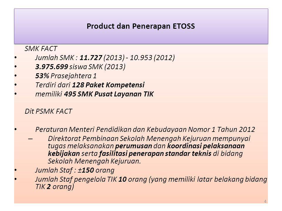 Product dan Penerapan ETOSS