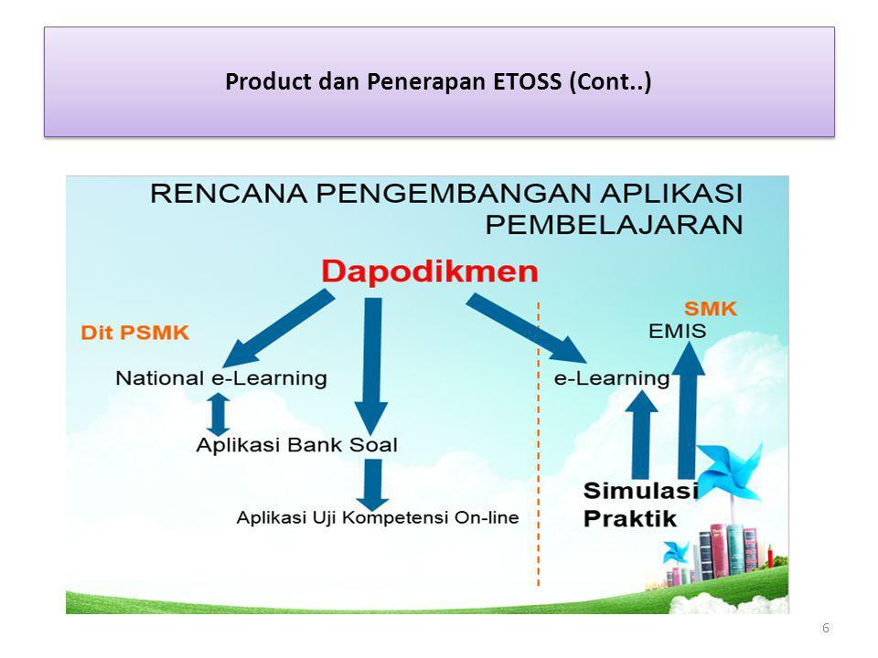 Product dan Penerapan ETOSS (Cont..)