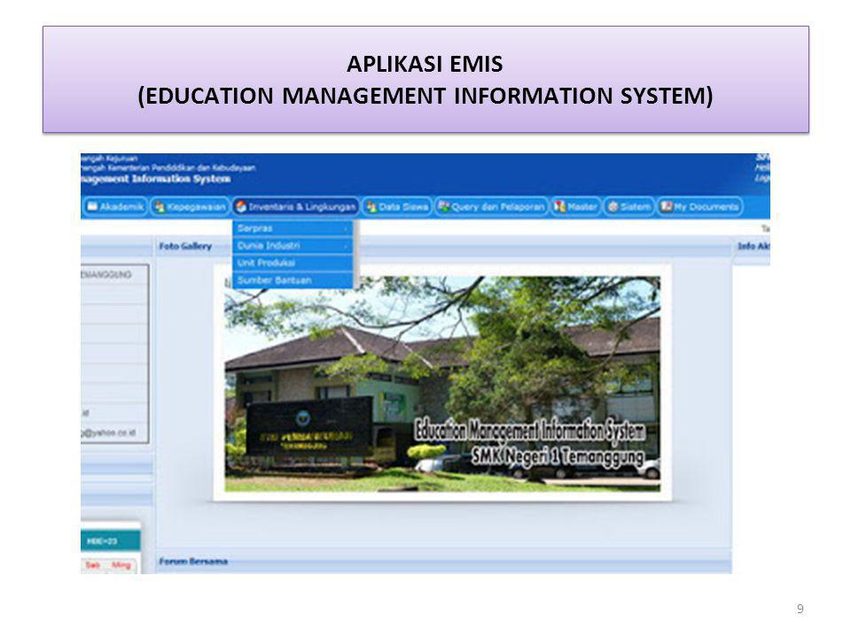 APLIKASI EMIS (EDUCATION MANAGEMENT INFORMATION SYSTEM)