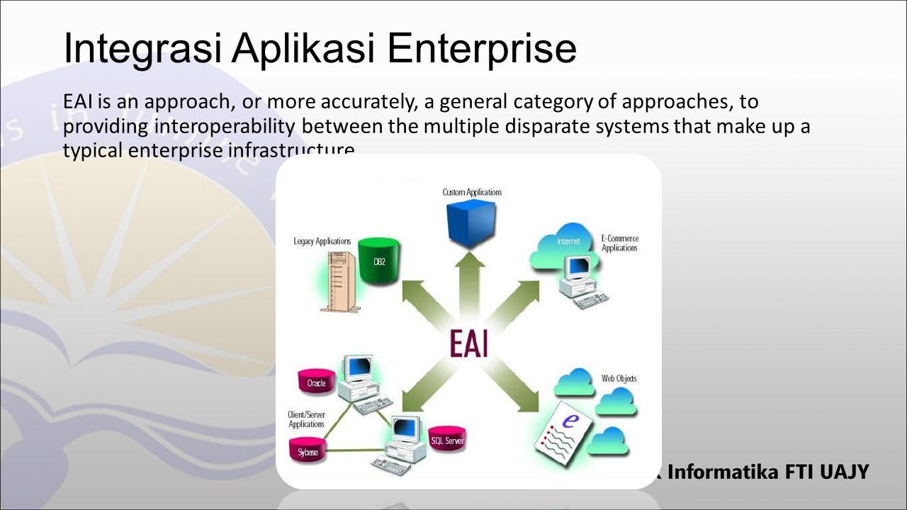 Integrasi Aplikasi Enterprise