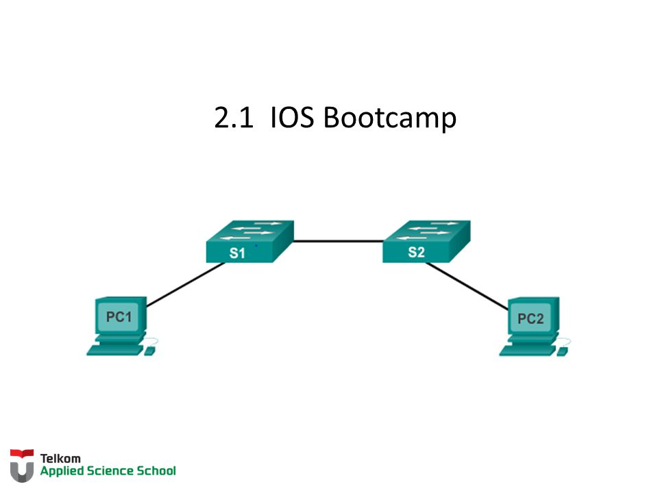 2.1 IOS Bootcamp 2.1.1.1 Operating Systems