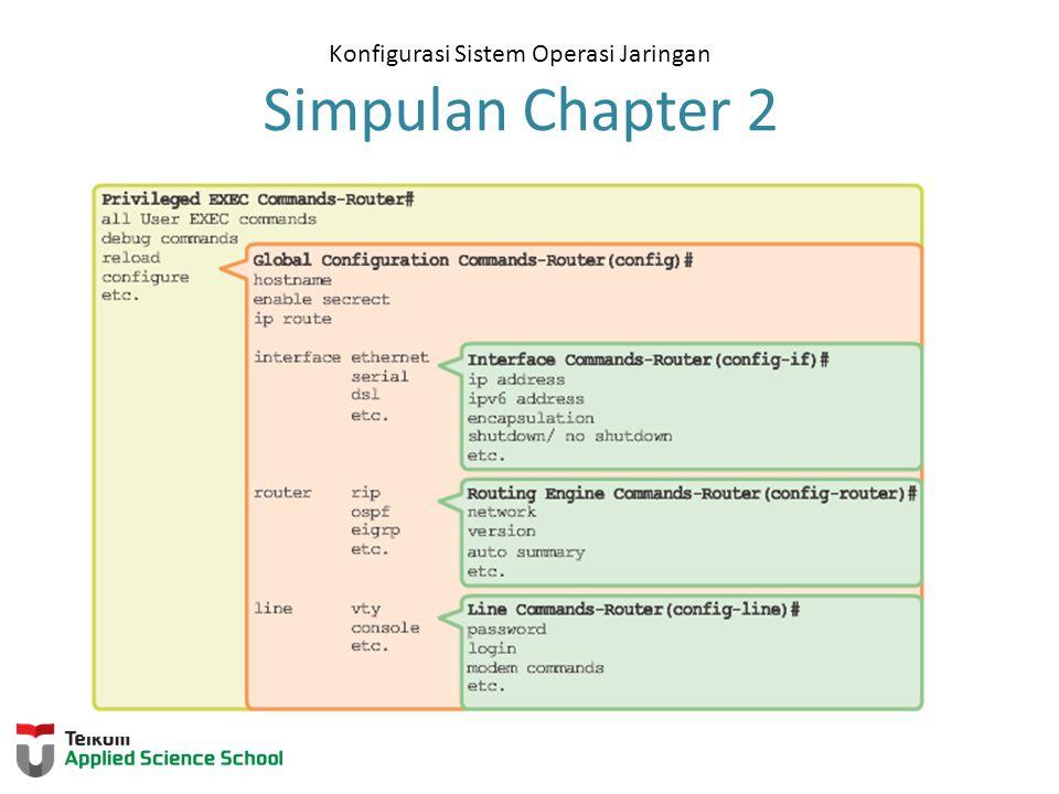 Konfigurasi Sistem Operasi Jaringan Simpulan Chapter 2