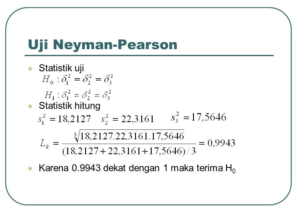 Uji Neyman-Pearson Statistik uji Statistik hitung