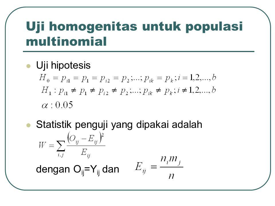 Uji homogenitas untuk populasi multinomial