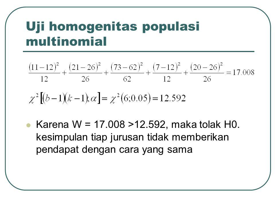 Uji homogenitas populasi multinomial