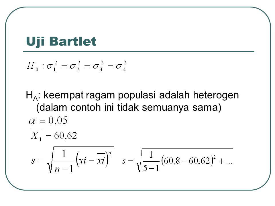 Uji Bartlet HA: keempat ragam populasi adalah heterogen (dalam contoh ini tidak semuanya sama)
