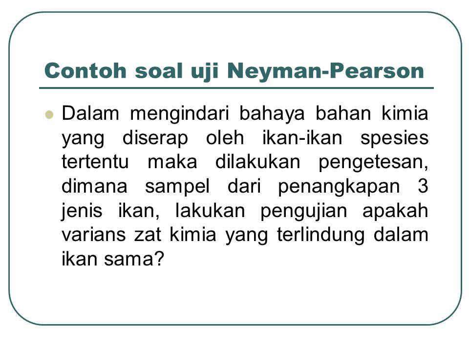 Contoh soal uji Neyman-Pearson