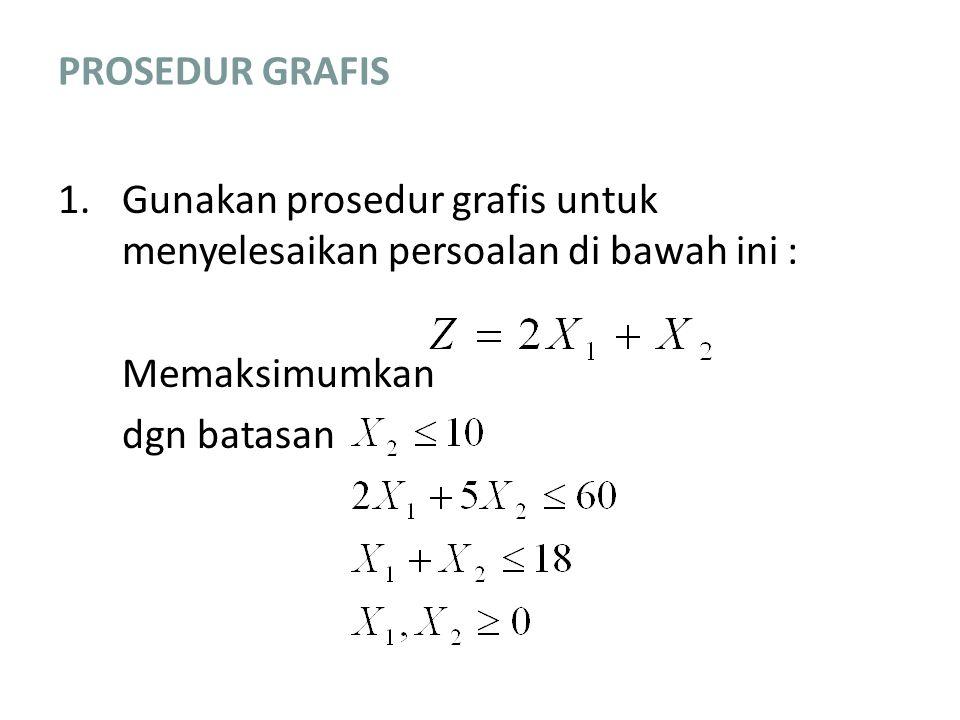 PROSEDUR GRAFIS Gunakan prosedur grafis untuk menyelesaikan persoalan di bawah ini : Memaksimumkan.