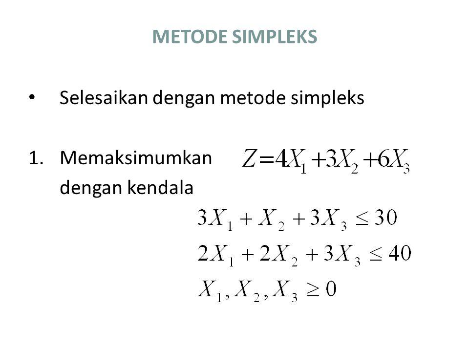 METODE SIMPLEKS Selesaikan dengan metode simpleks Memaksimumkan dengan kendala
