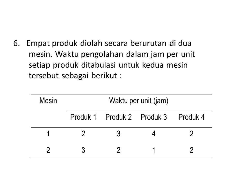 6. Empat produk diolah secara berurutan di dua mesin