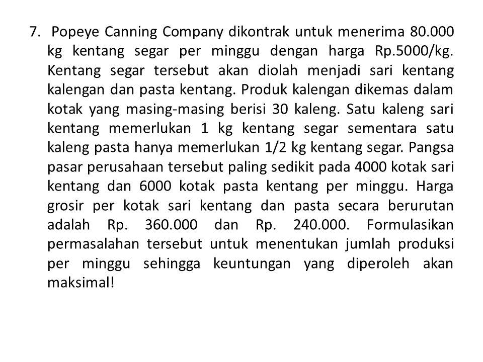 7. Popeye Canning Company dikontrak untuk menerima 80