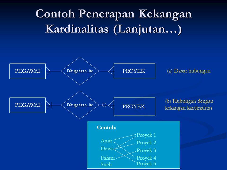 Contoh Penerapan Kekangan Kardinalitas (Lanjutan…)
