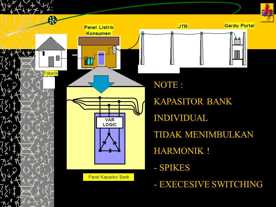 NOTE : KAPASITOR BANK INDIVIDUAL TIDAK MENIMBULKAN HARMONIK ! - SPIKES