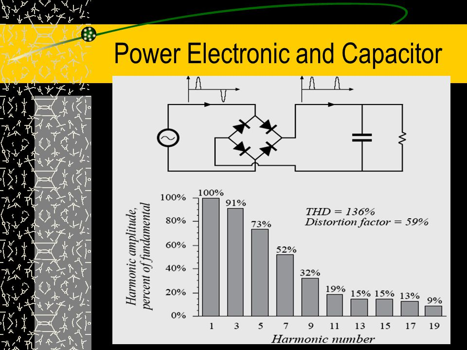 Power Electronic and Capacitor
