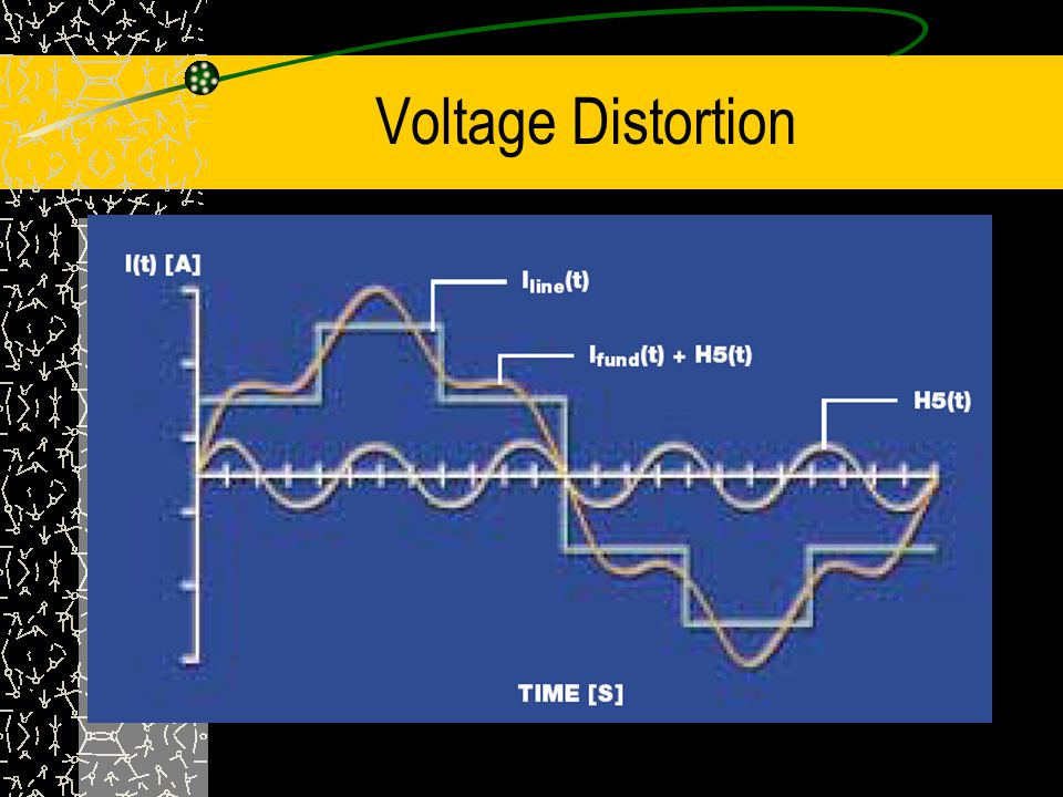 Voltage Distortion