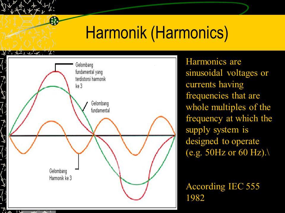 Harmonik (Harmonics)