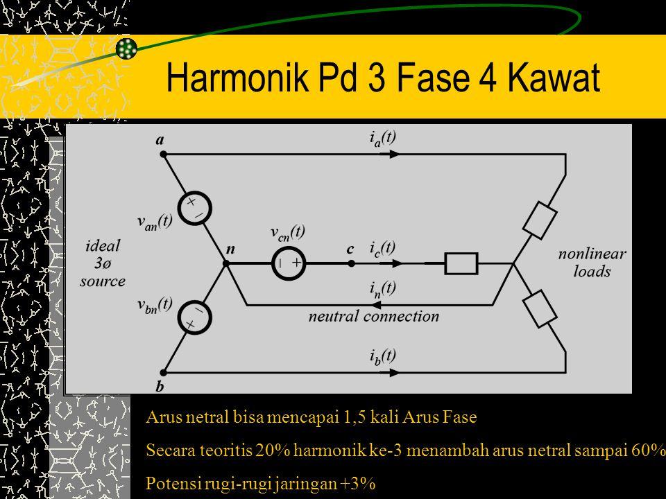 Harmonik Pd 3 Fase 4 Kawat Arus netral bisa mencapai 1,5 kali Arus Fase. Secara teoritis 20% harmonik ke-3 menambah arus netral sampai 60%