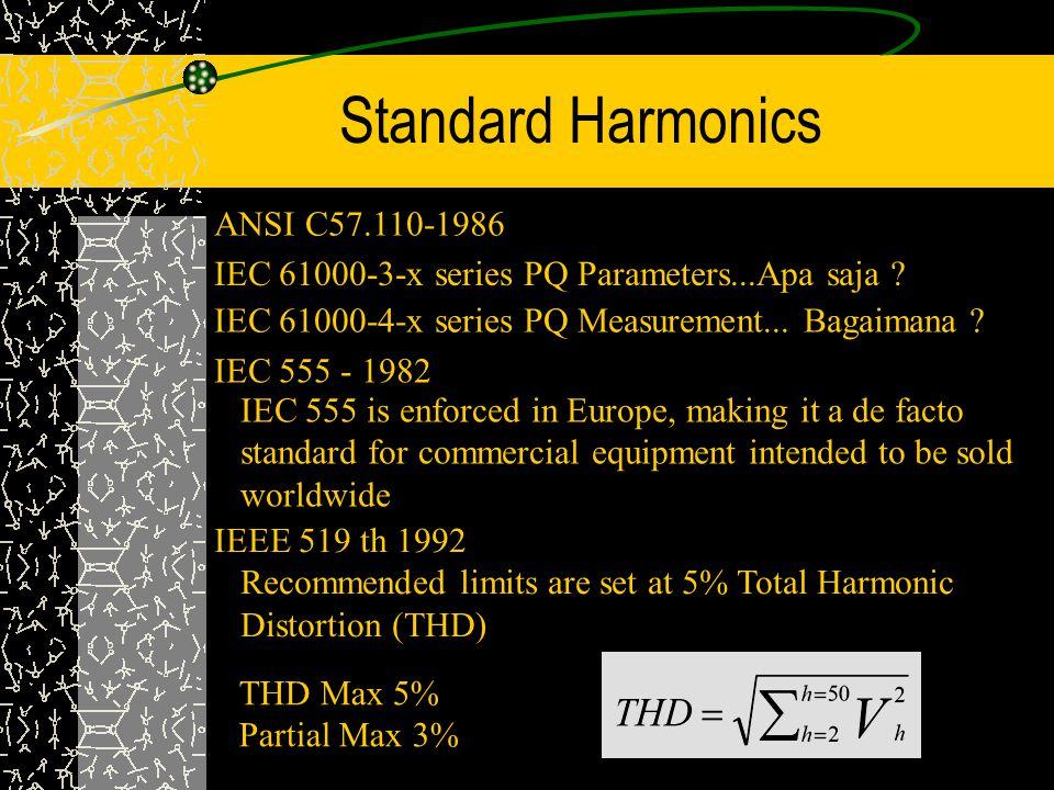 Standard Harmonics ANSI C57.110-1986