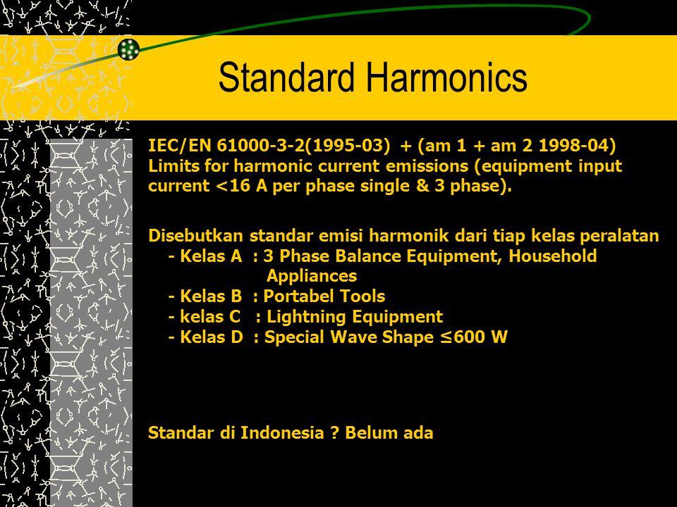 Standard Harmonics