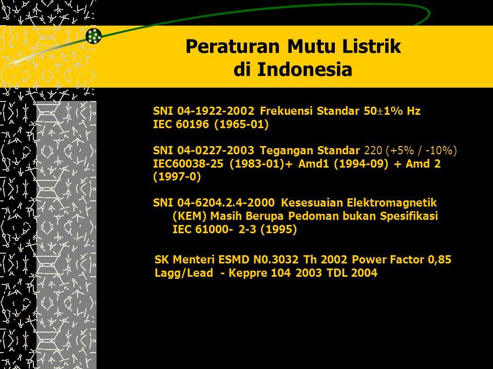 Peraturan Mutu Listrik di Indonesia