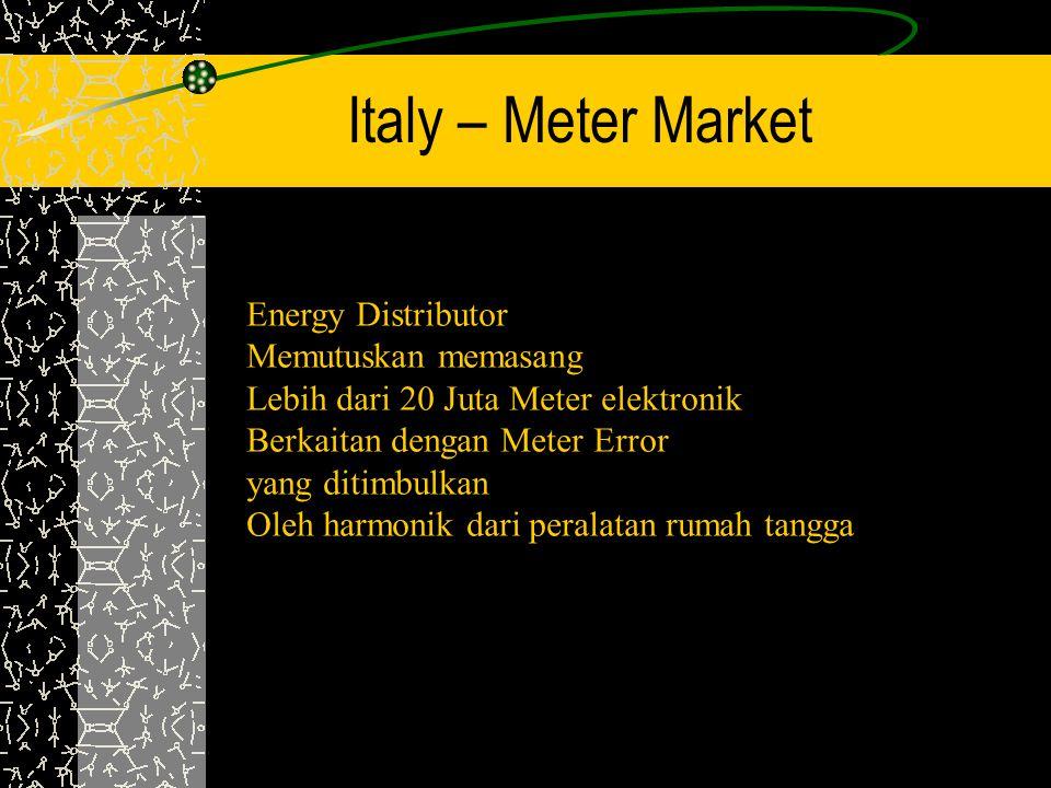 Italy – Meter Market Energy Distributor Memutuskan memasang