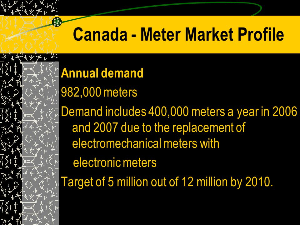 Canada - Meter Market Profile
