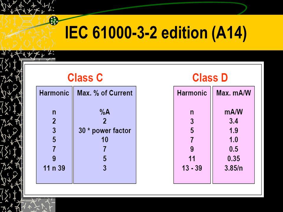 IEC 61000-3-2 edition (A14)
