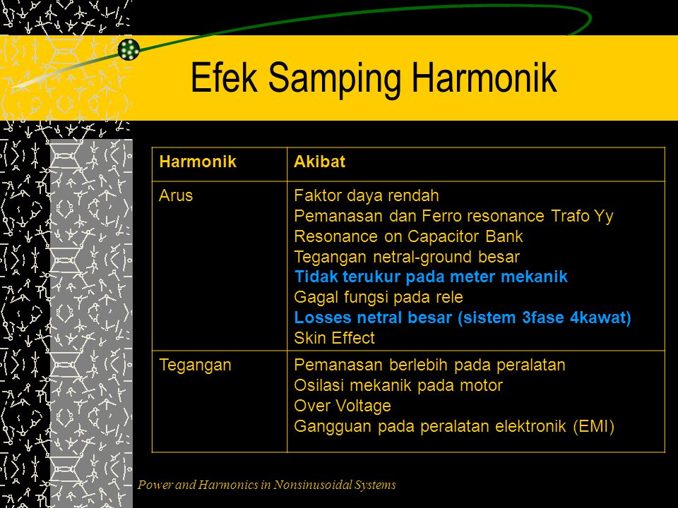 Efek Samping Harmonik Harmonik Akibat Arus Faktor daya rendah