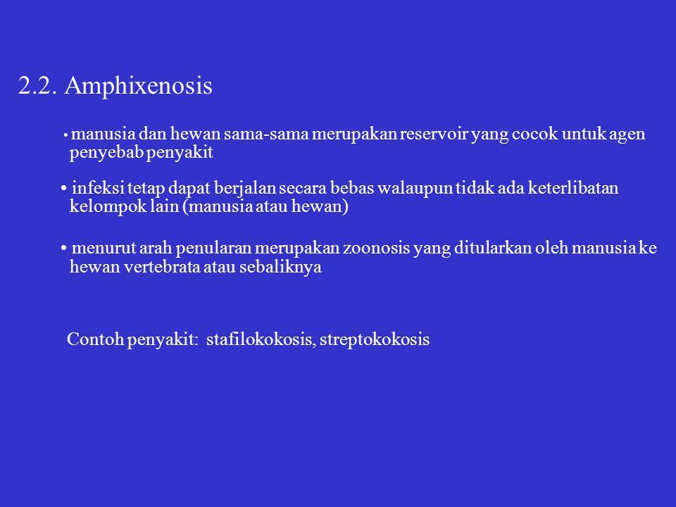 2.2. Amphixenosis • manusia dan hewan sama-sama merupakan reservoir yang cocok untuk agen. penyebab penyakit.