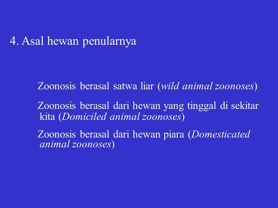 Zoonosis berasal satwa liar (wild animal zoonoses)