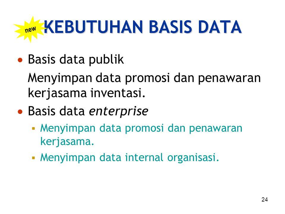 KEBUTUHAN BASIS DATA Basis data publik