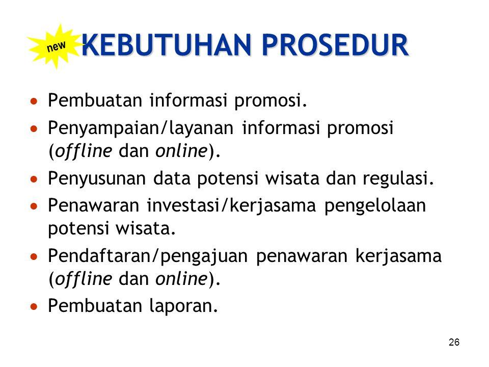 KEBUTUHAN PROSEDUR Pembuatan informasi promosi.