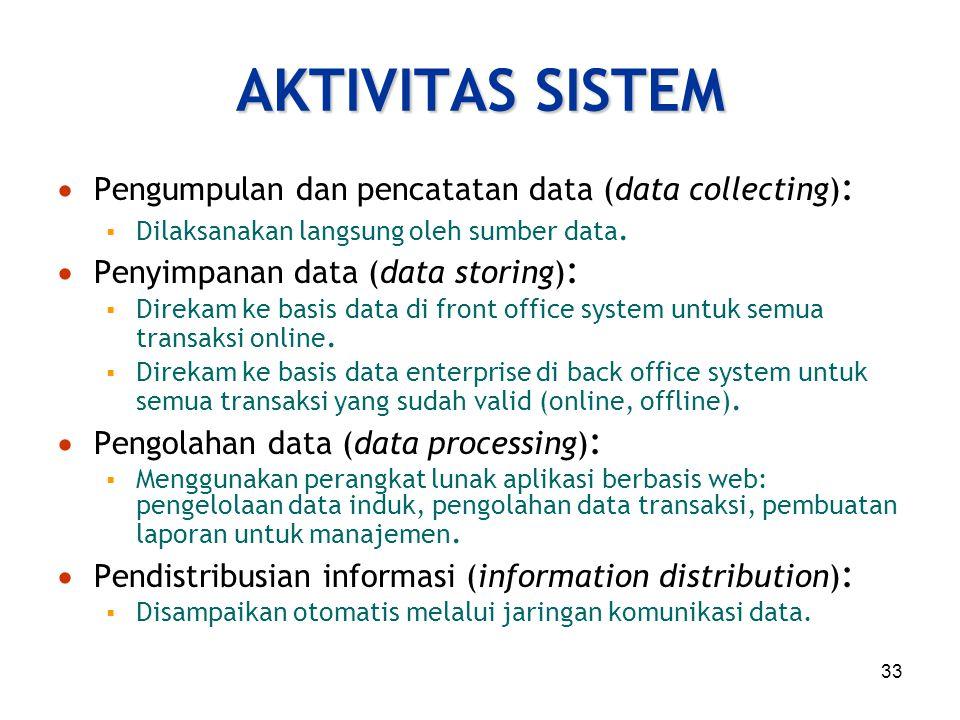 AKTIVITAS SISTEM Pengumpulan dan pencatatan data (data collecting):