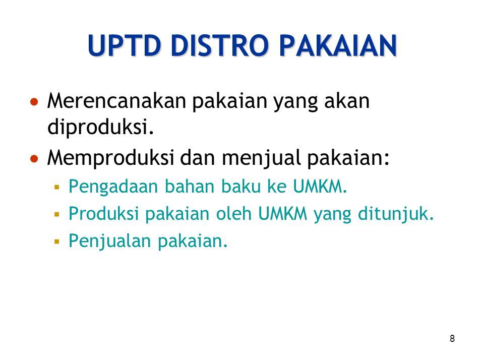 UPTD DISTRO PAKAIAN Merencanakan pakaian yang akan diproduksi.