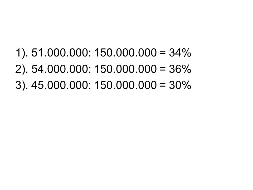 1). 51.000.000: 150.000.000 = 34% 2). 54.000.000: 150.000.000 = 36% 3).