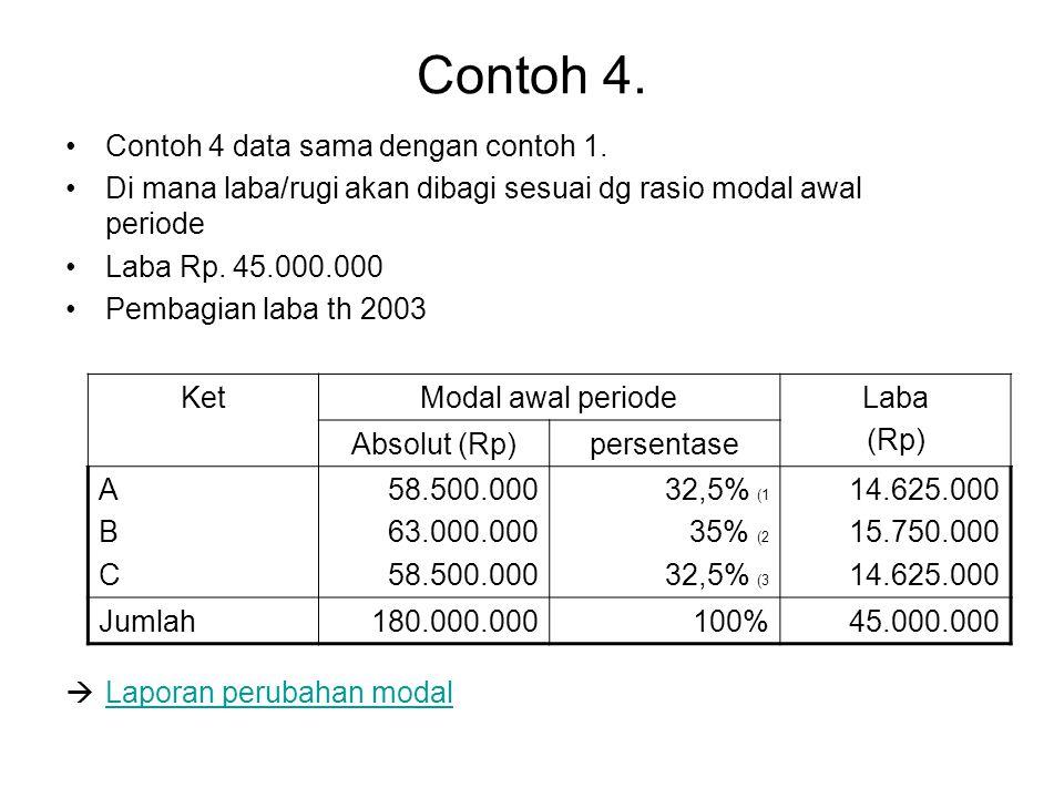 Contoh 4. Contoh 4 data sama dengan contoh 1.