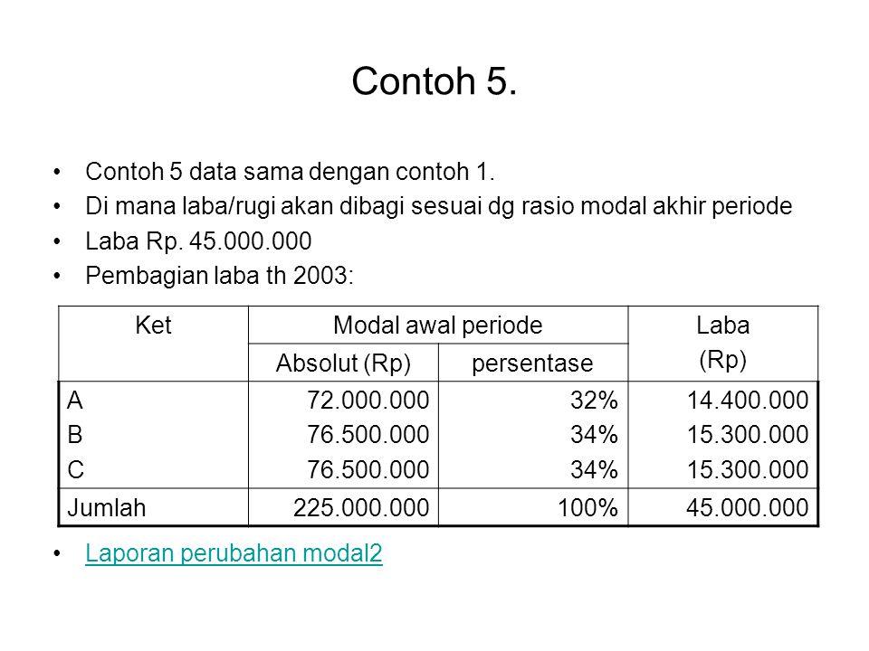 Contoh 5. Contoh 5 data sama dengan contoh 1.